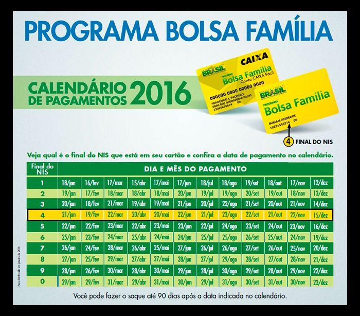CONFIRA O CALENDÁRIO DE PAGAMENTO DO BOLSA FAMÍLIA EM 2016 ...