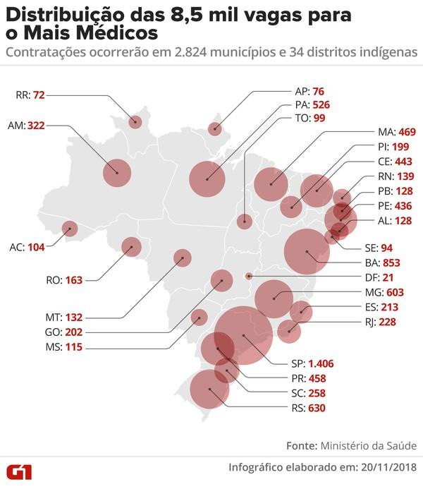 SERGIPE: EDITAL PARA O MAIS MÉDICOS É PUBLICADO COM 94 VAGAS; SIMÃO DIAS TERÁ CINCO