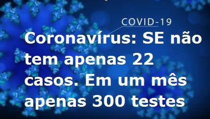 CORONAVÍRUS: SERGIPE NÃO TEM APENAS 22 CASOS; EM UM MÊS APENAS 300 TESTES